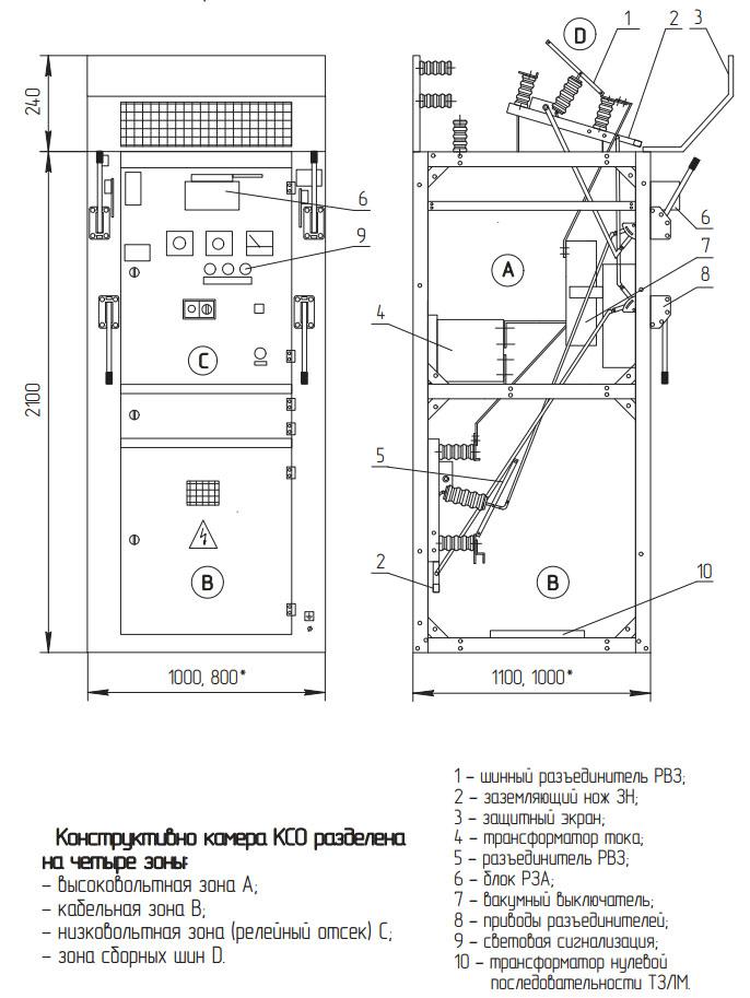 Значение параметра.  КСО 200 серии ( КСО 204, КСО 292, КСО 298 ) предназначены для приёма и распределения...